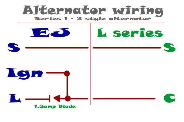 ej alternator on a ea82 subaru retrofitting ultimate subaru legacy alternator wiring diagram 2011 subaru legacy gt wiring diagram